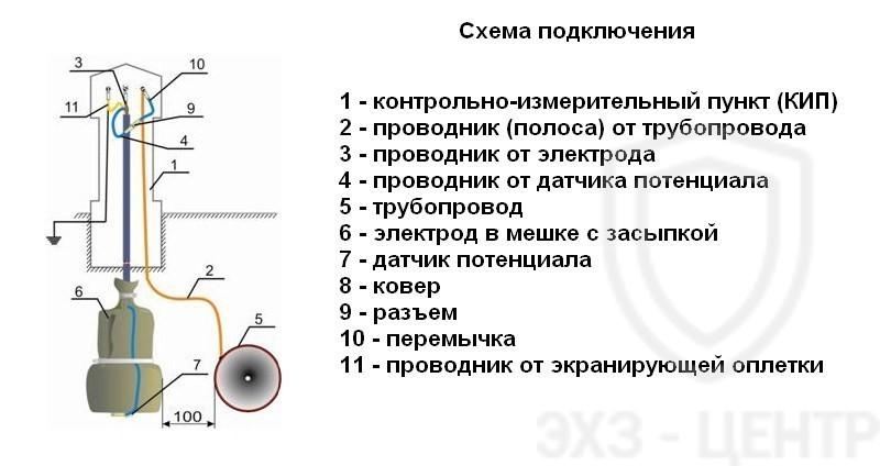 Схема подключения Энес-3М